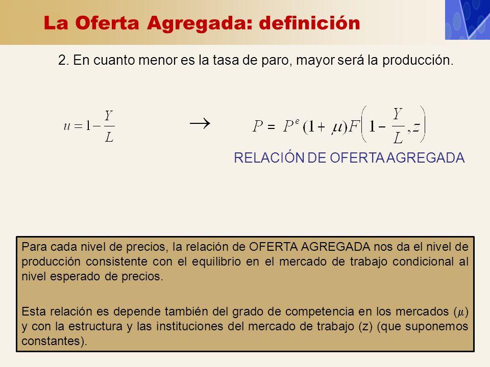 La Oferta Agregada: definición 2. En cuanto menor es la tasa de paro, mayor será la producción. Para cada nivel de precios, la relación de OFERTA AGRE