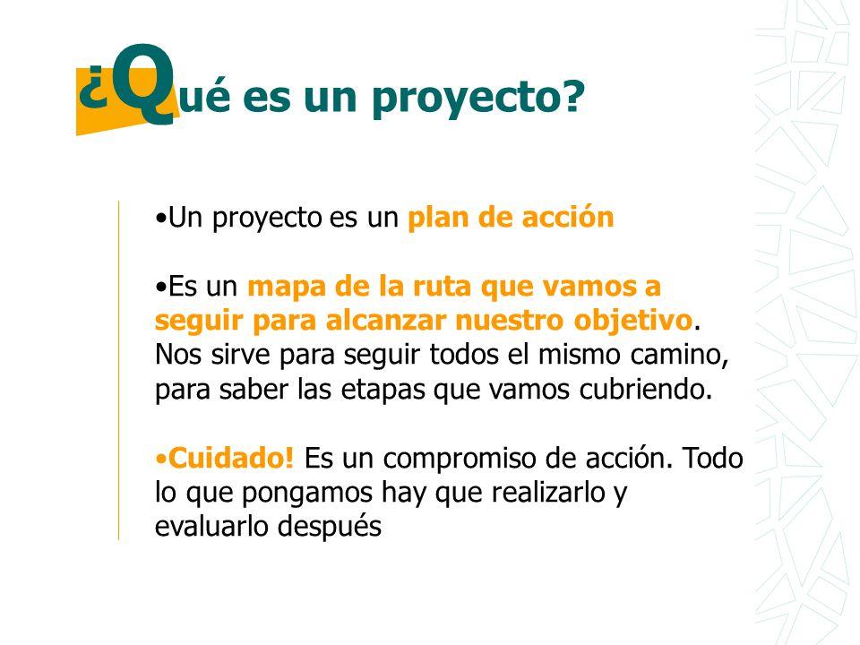 ¿Q¿Q Los proyectos deben estar pegados al terreno, adecuarse lo más posible a la realidad.