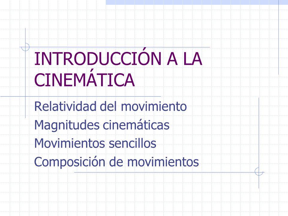 INTRODUCCIÓN A LA CINEMÁTICA Relatividad del movimiento Magnitudes cinemáticas Movimientos sencillos Composición de movimientos