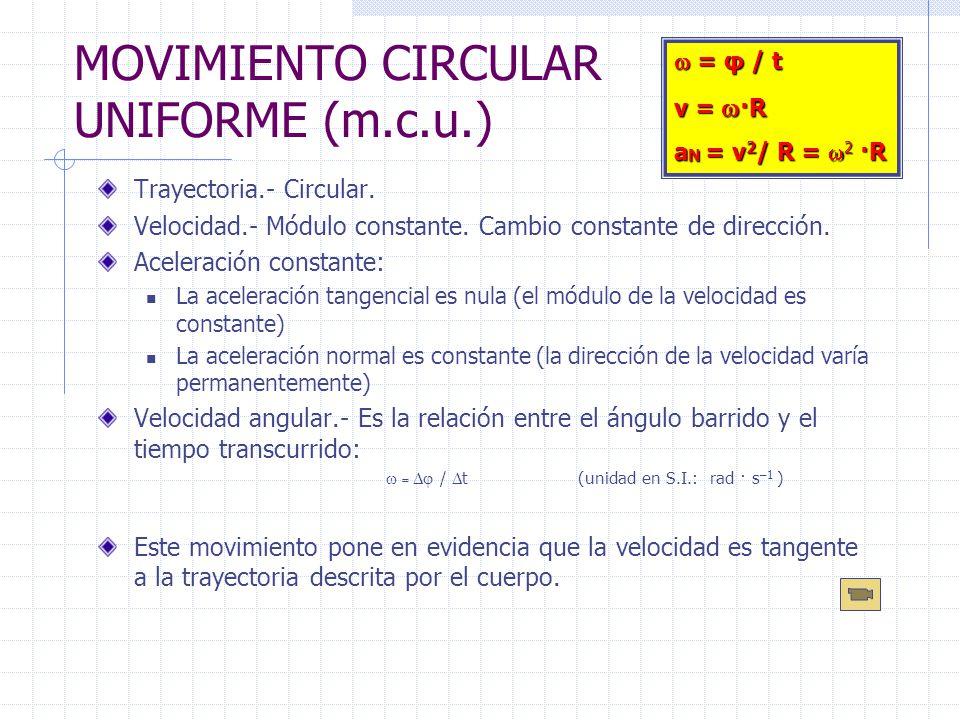 MOVIMIENTO CIRCULAR UNIFORME (m.c.u.) Trayectoria.- Circular. Velocidad.- Módulo constante. Cambio constante de dirección. Aceleración constante: La a