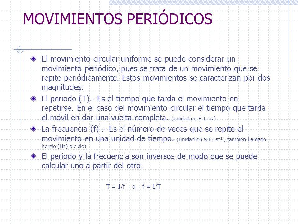 MOVIMIENTOS PERIÓDICOS El movimiento circular uniforme se puede considerar un movimiento periódico, pues se trata de un movimiento que se repite perió