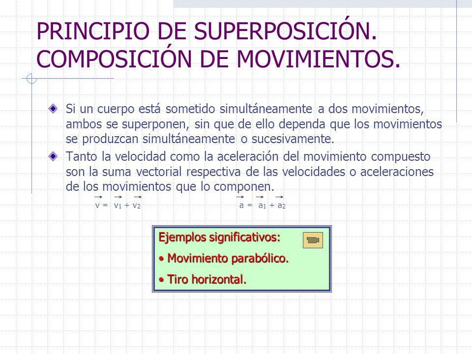 PRINCIPIO DE SUPERPOSICIÓN. COMPOSICIÓN DE MOVIMIENTOS. Si un cuerpo está sometido simultáneamente a dos movimientos, ambos se superponen, sin que de