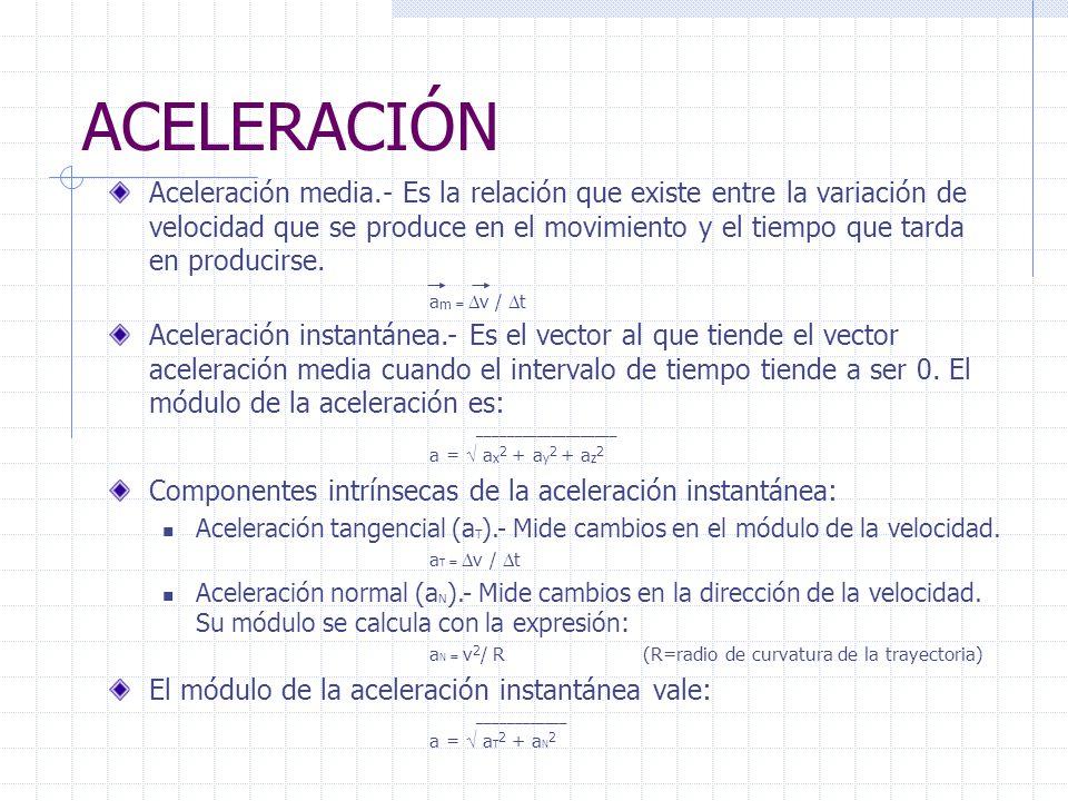 ACELERACIÓN Aceleración media.- Es la relación que existe entre la variación de velocidad que se produce en el movimiento y el tiempo que tarda en pro