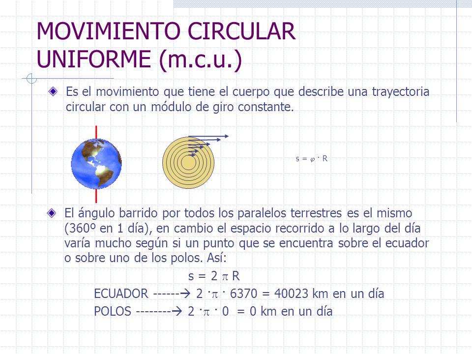 MOVIMIENTO CIRCULAR UNIFORME (m.c.u.) Es el movimiento que tiene el cuerpo que describe una trayectoria circular con un módulo de giro constante. s =