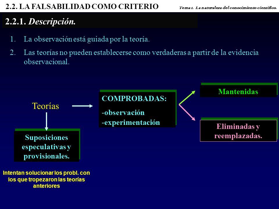 2.2.LA FALSABILIDAD COMO CRITERIO Tema 1. La naturaleza del conocimiento científico.