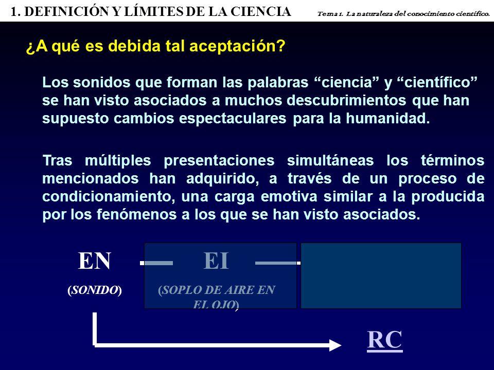 1.DEFINICIÓN Y LÍMITES DE LA CIENCIA Tema 1. La naturaleza del conocimiento científico.