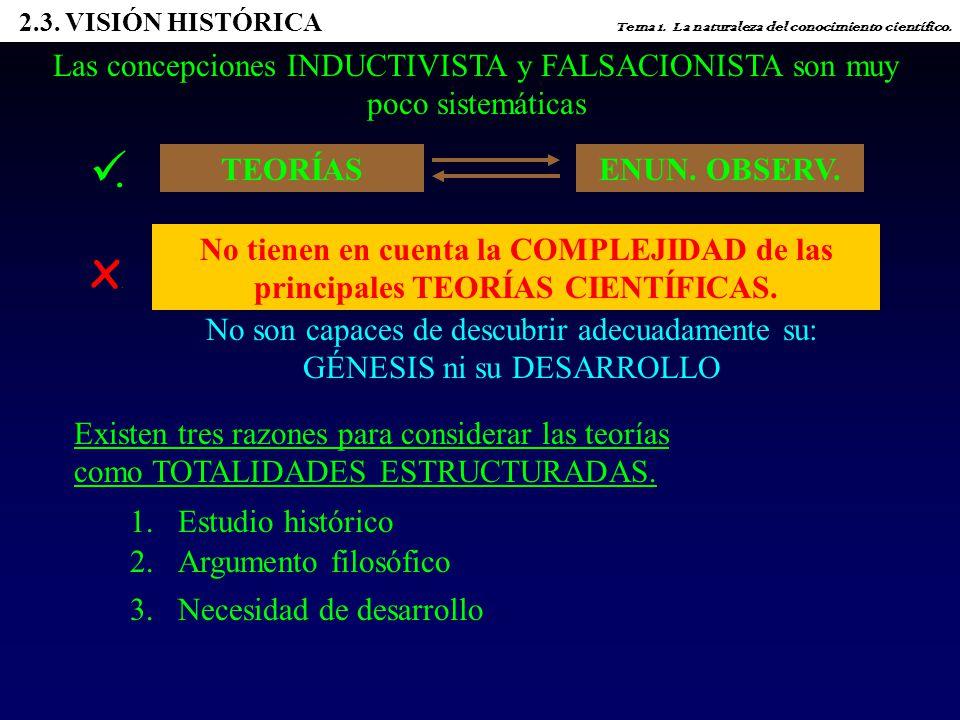 2.3.VISIÓN HISTÓRICA Tema 1. La naturaleza del conocimiento científico.