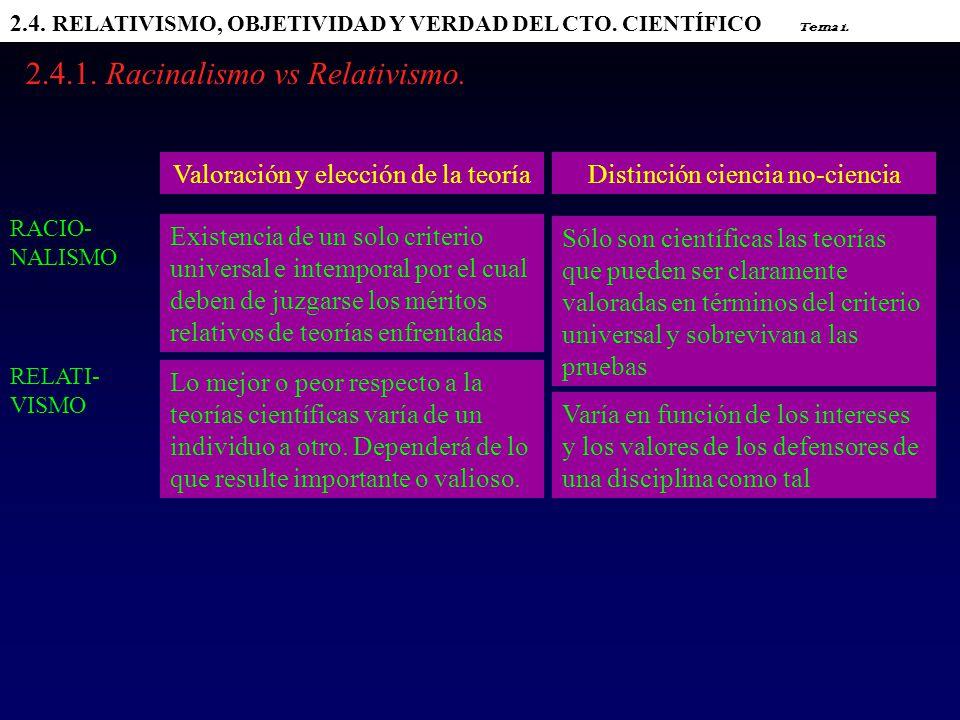 2.4.RELATIVISMO, OBJETIVIDAD Y VERDAD DEL CTO. CIENTÍFICO Tema 1.