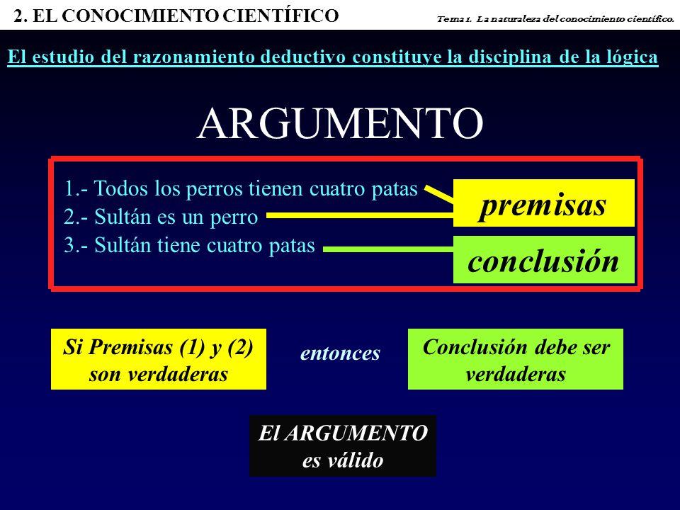 3.CARACTERÍSTICAS DEL CONOCIMIENTO CIENTÍFICO Tema 1.