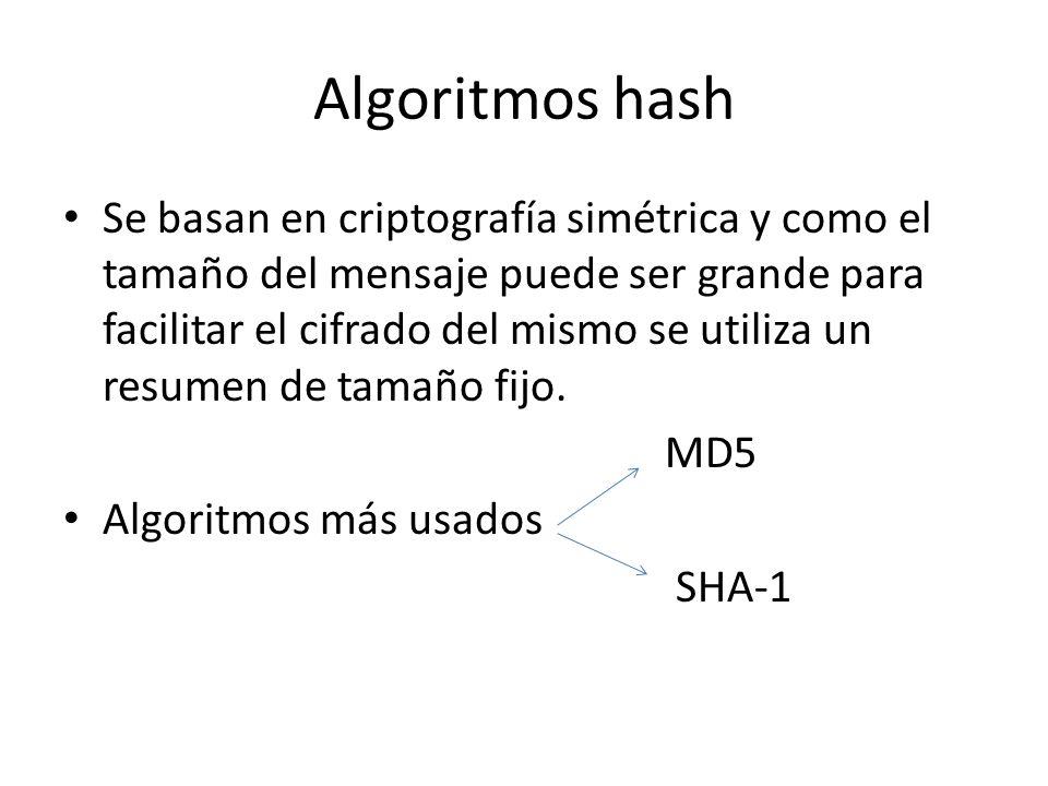 Algoritmos hash Se basan en criptografía simétrica y como el tamaño del mensaje puede ser grande para facilitar el cifrado del mismo se utiliza un resumen de tamaño fijo.