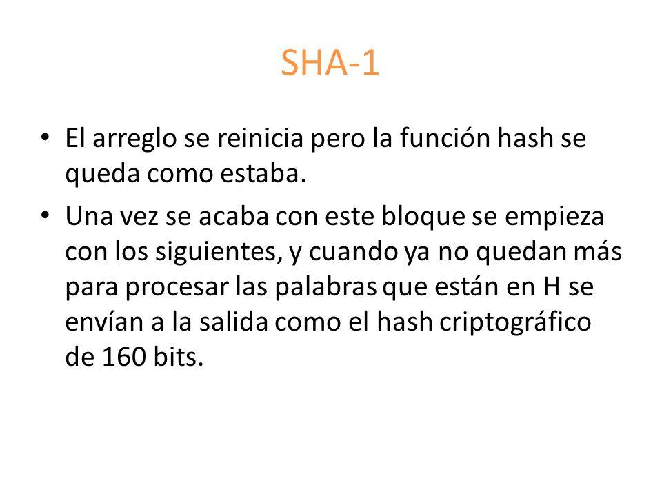 SHA-1 El arreglo se reinicia pero la función hash se queda como estaba. Una vez se acaba con este bloque se empieza con los siguientes, y cuando ya no