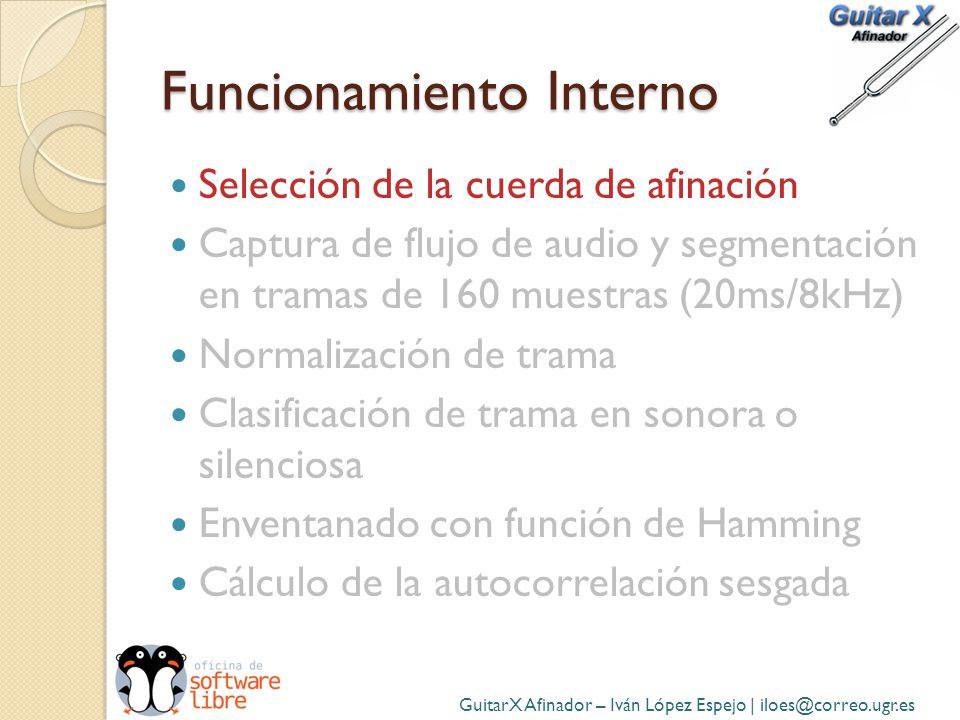 Funcionamiento Interno Selección de la cuerda de afinación Captura de flujo de audio y segmentación en tramas de 160 muestras (20ms/8kHz) Normalizació