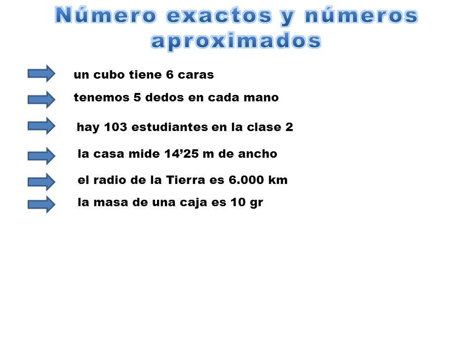un cubo tiene 6 caras tenemos 5 dedos en cada mano hay 103 estudiantes en la clase 2 la casa mide 1425 m de ancho el radio de la Tierra es 6.000 km la masa de una caja es 10 gr