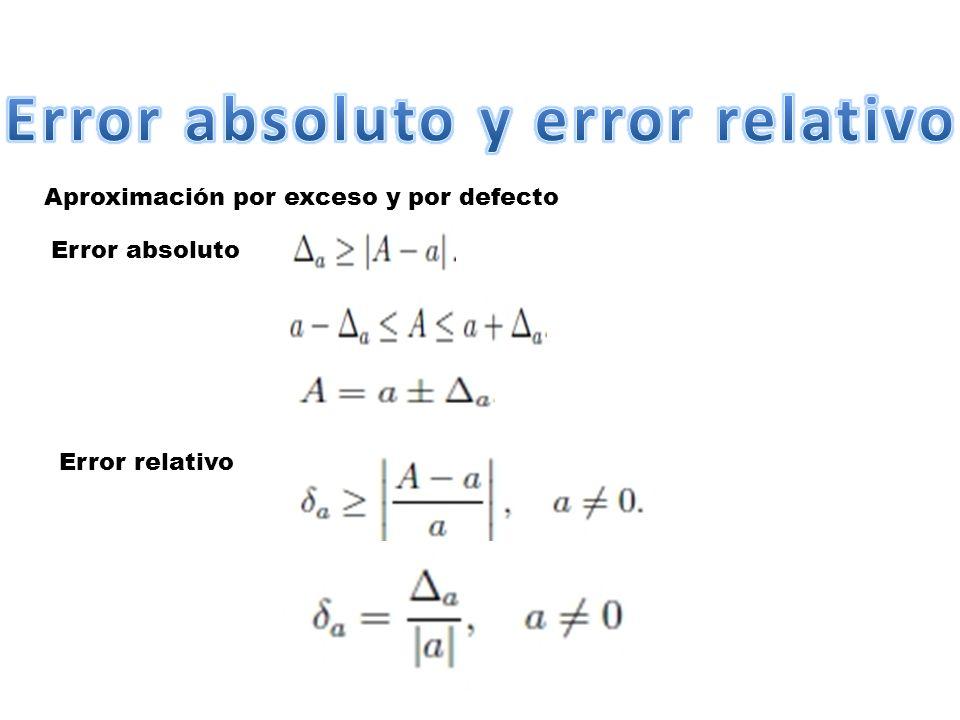 Aproximación por exceso y por defecto Error absoluto Error relativo
