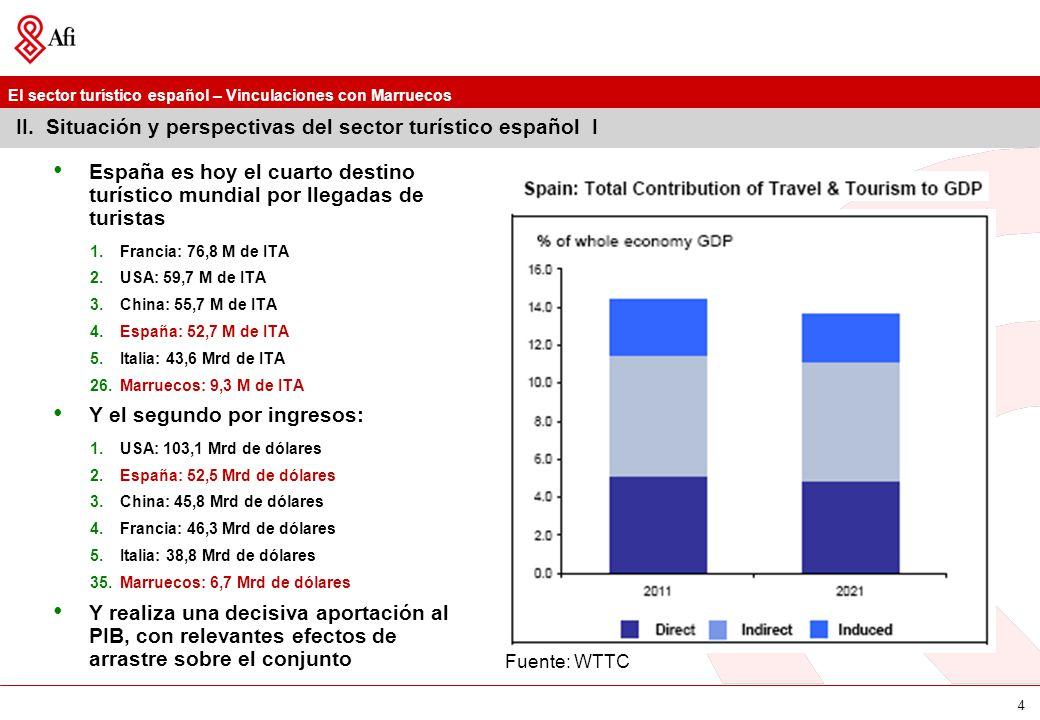 El sector turístico español – Vinculaciones con Marruecos 4 II. Situación y perspectivas del sector turístico español I España es hoy el cuarto destin