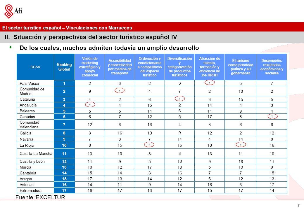 El sector turístico español – Vinculaciones con Marruecos 7 II. Situación y perspectivas del sector turístico español IV De los cuales, muchos admiten