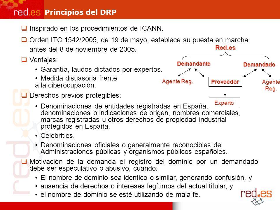 Principios del DRP Inspirado en los procedimientos de ICANN.