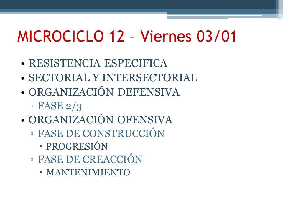 MICROCICLO 12 – Viernes 03/01 RESISTENCIA ESPECIFICA SECTORIAL Y INTERSECTORIAL ORGANIZACIÓN DEFENSIVA FASE 2/3 ORGANIZACIÓN OFENSIVA FASE DE CONSTRUCCIÓN PROGRESIÓN FASE DE CREACCIÓN MANTENIMIENTO