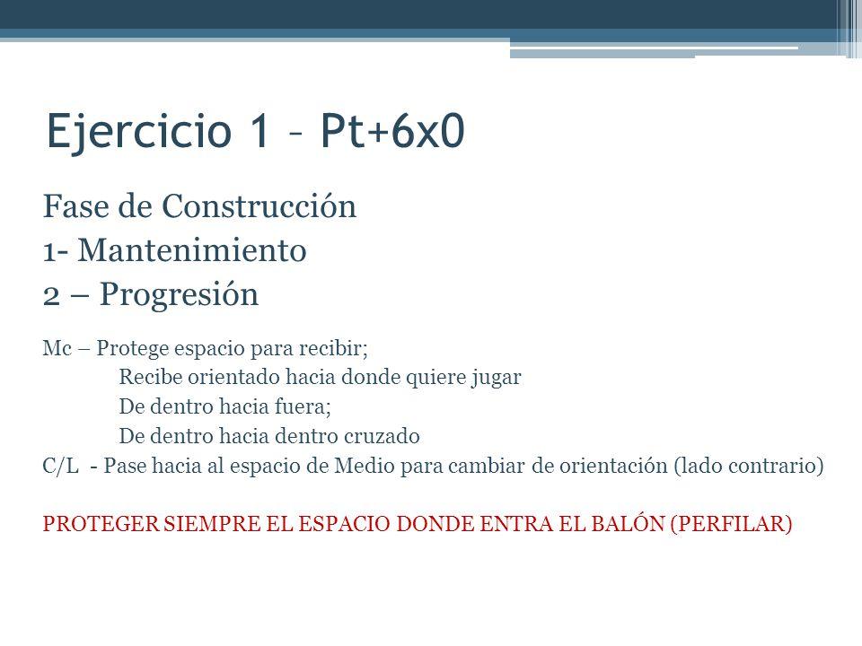 Ejercicio 1 – Pt+6x0 Fase de Construcción 1- Mantenimiento 2 – Progresión Mc – Protege espacio para recibir; Recibe orientado hacia donde quiere jugar
