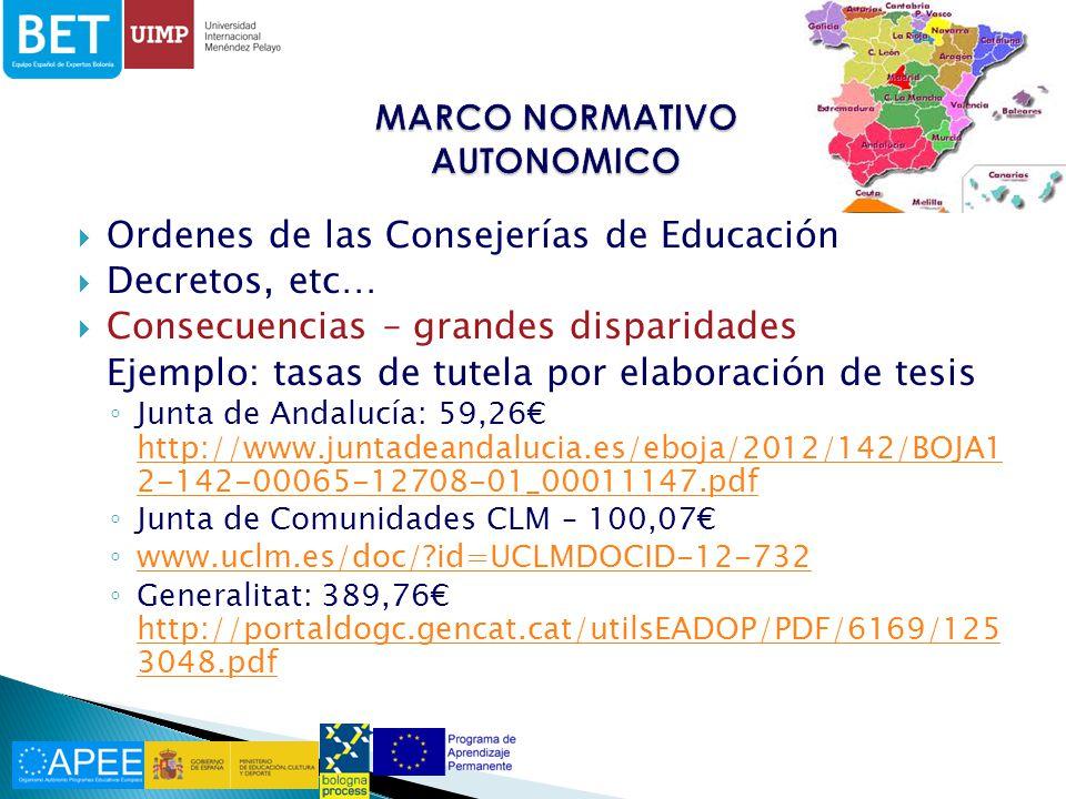 Ordenes de las Consejerías de Educación Decretos, etc… Consecuencias – grandes disparidades Ejemplo: tasas de tutela por elaboración de tesis Junta de Andalucía: 59,26 http://www.juntadeandalucia.es/eboja/2012/142/BOJA1 2-142-00065-12708-01_00011147.pdf http://www.juntadeandalucia.es/eboja/2012/142/BOJA1 2-142-00065-12708-01_00011147.pdf Junta de Comunidades CLM – 100,07 www.uclm.es/doc/ id=UCLMDOCID-12-732 Generalitat: 389,76 http://portaldogc.gencat.cat/utilsEADOP/PDF/6169/125 3048.pdf http://portaldogc.gencat.cat/utilsEADOP/PDF/6169/125 3048.pdf