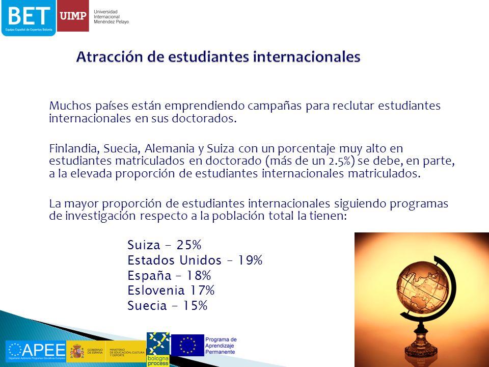 Muchos países están emprendiendo campañas para reclutar estudiantes internacionales en sus doctorados.
