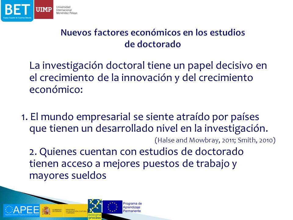 Estatales/Ministeriales Institucionales Escuelas doctorales Alianzas con el mundo empresarial Programas de movilidad (Erasmus, Erasmus Mundus…) Programas de desarrollo e investigación (Marie Curie)