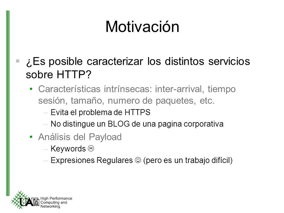 Motivación ¿Es posible caracterizar los distintos servicios sobre HTTP? Características intrínsecas: inter-arrival, tiempo sesión, tamaño, numero de p