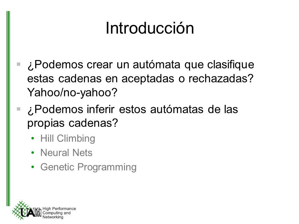 Introducción ¿Podemos crear un autómata que clasifique estas cadenas en aceptadas o rechazadas? Yahoo/no-yahoo? ¿Podemos inferir estos autómatas de la