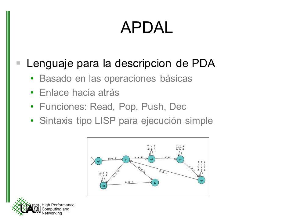 APDAL Lenguaje para la descripcion de PDA Basado en las operaciones básicas Enlace hacia atrás Funciones: Read, Pop, Push, Dec Sintaxis tipo LISP para