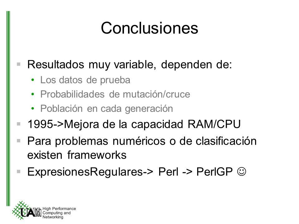 Conclusiones Resultados muy variable, dependen de: Los datos de prueba Probabilidades de mutación/cruce Población en cada generación 1995->Mejora de l