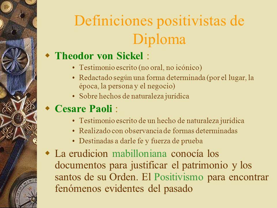 La voz Diplomática N o es Diplomacia E s Documento N o estudia contenidos del Documento (Ciencia de la Documentación) E studia las formas del Document