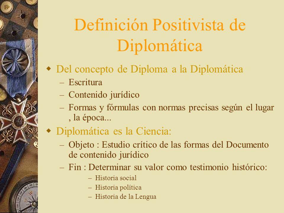 Definición Positivista de Diplomática D el concepto de Diploma a la Diplomática –E–Escritura –C–Contenido jurídico –F–Formas y fórmulas con normas precisas según el lugar, la época...