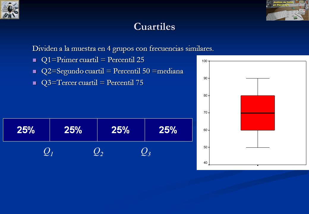 Deciles Cuantil de orden k/10 Cuantil de orden k/10 La mediana es el decil 5 La mediana es el decil 5 D1,D2….D9 D1,D2….D9