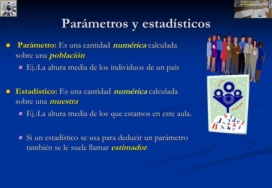 http://www.psico.uniovi.es/Fac_Psicologia/w3doc/ad/ * Índices de posición Área de Metodología Dpto. de Psicología Universidad de Oviedo