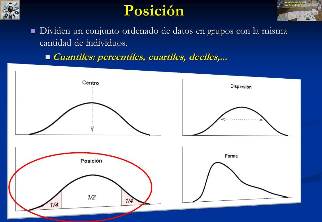 Parámetros y estadísticos Parámetro: Es una cantidad calculada sobre una población Parámetro: Es una cantidad numérica calculada sobre una población E