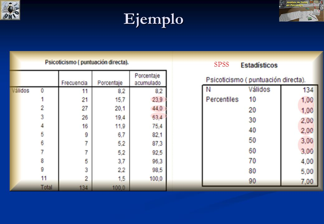 Ejemplo 20%? 90%? SPSS
