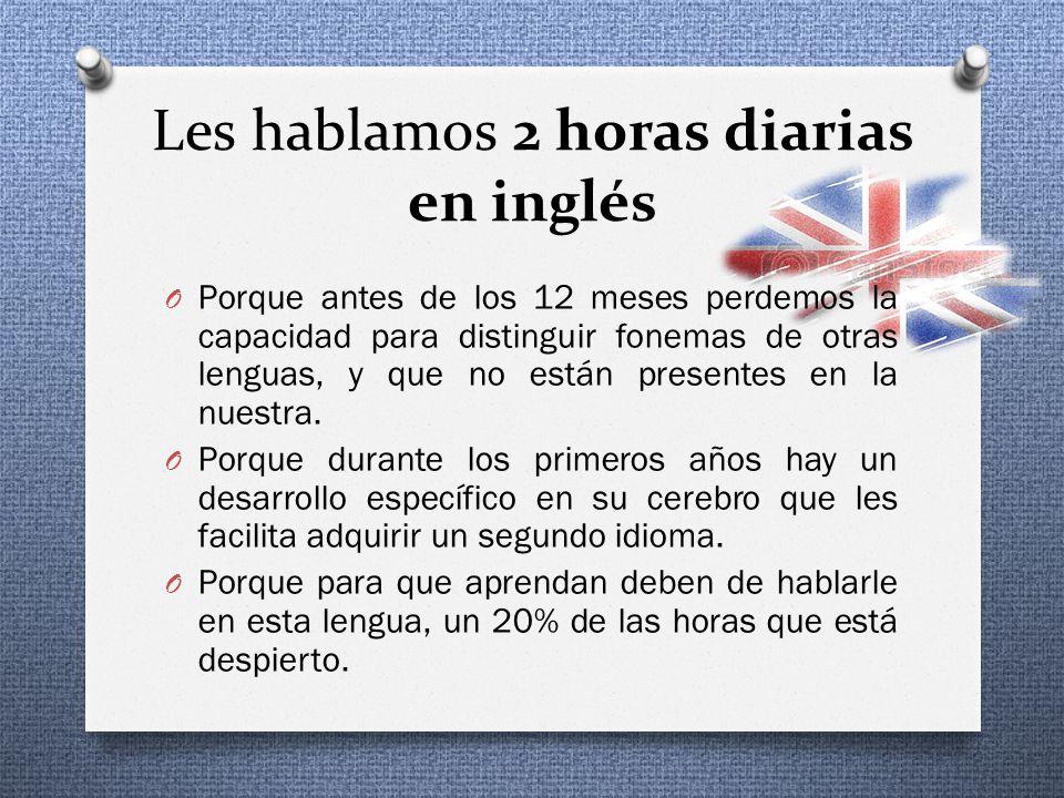 Les hablamos 2 horas diarias en inglés O Porque antes de los 12 meses perdemos la capacidad para distinguir fonemas de otras lenguas, y que no están presentes en la nuestra.