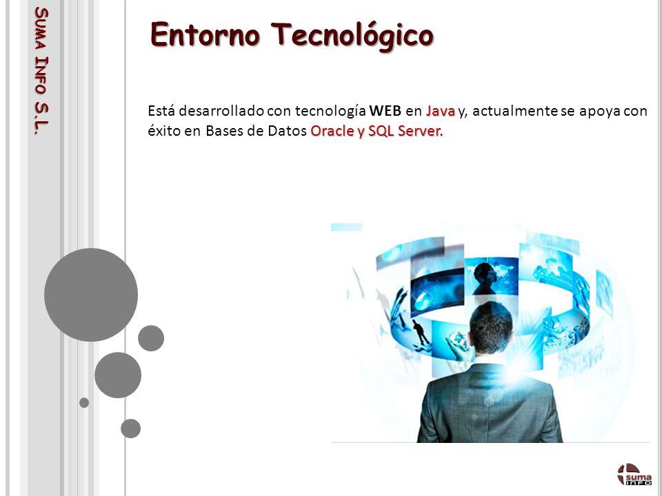 S UMA I NFO S.L.Entorno Tecnológico Java Oracle y SQL Server.