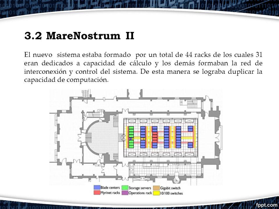 3.2 MareNostrum II El nuevo sistema estaba formado por un total de 44 racks de los cuales 31 eran dedicados a capacidad de cálculo y los demás formaba