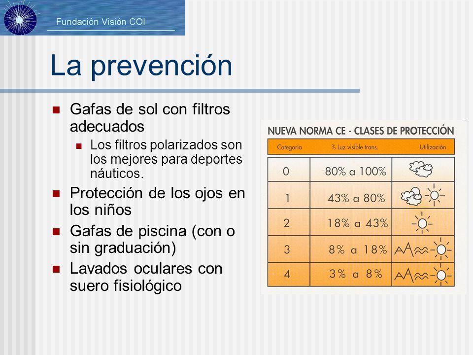 La prevención Gafas de sol con filtros adecuados Los filtros polarizados son los mejores para deportes náuticos. Protección de los ojos en los niños G