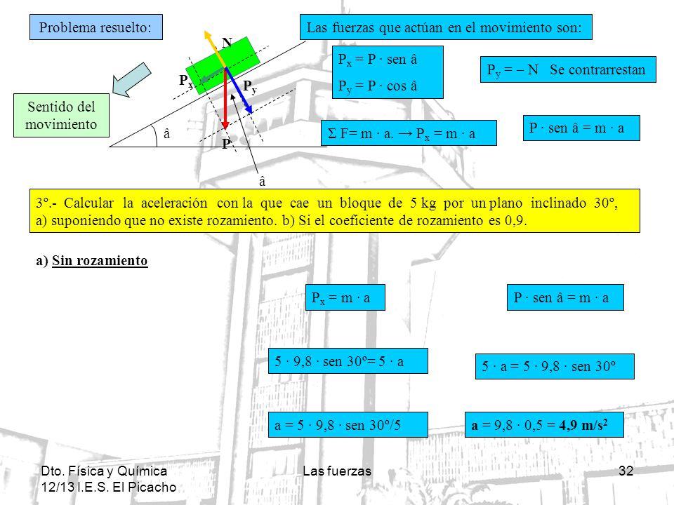 Dto.Física y Química 12/13 I.E.S.