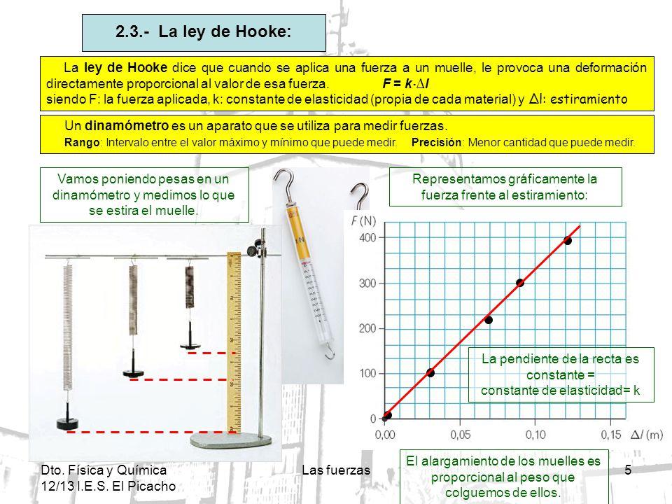 Dto.Física y Química 12/13 I.E.S. El Picacho Las fuerzas36 Criterios de evaluación del Tema 2º: 1.