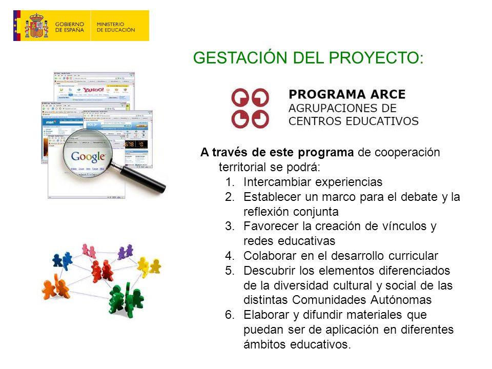GESTACIÓN DEL PROYECTO: A través de este programa de cooperación territorial se podrá: 1.Intercambiar experiencias 2.Establecer un marco para el debat