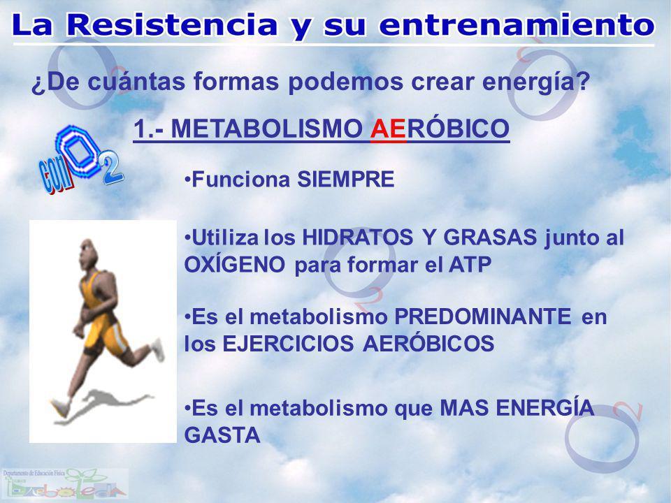¿De cuántas formas podemos crear energía.