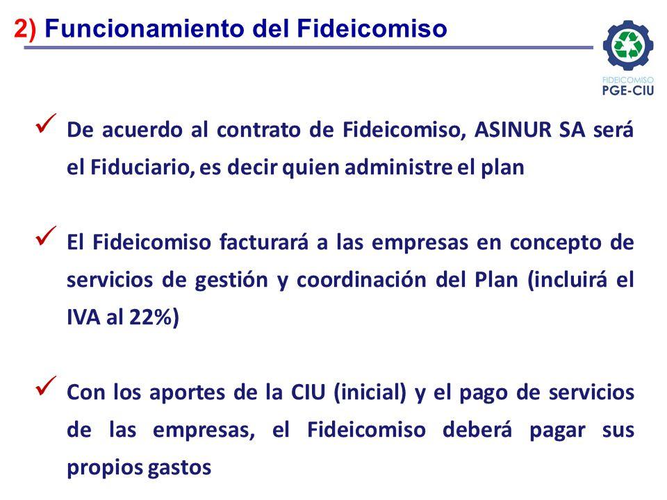 De acuerdo al contrato de Fideicomiso, ASINUR SA será el Fiduciario, es decir quien administre el plan El Fideicomiso facturará a las empresas en conc