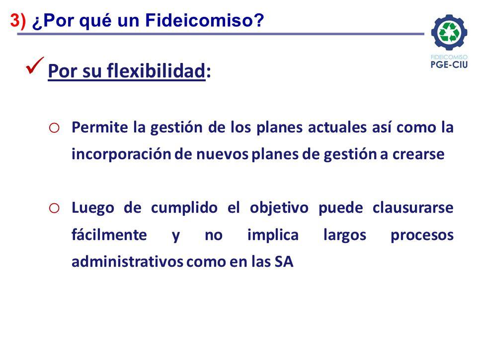 3) ¿Por qué un Fideicomiso? Por su flexibilidad: o Permite la gestión de los planes actuales así como la incorporación de nuevos planes de gestión a c