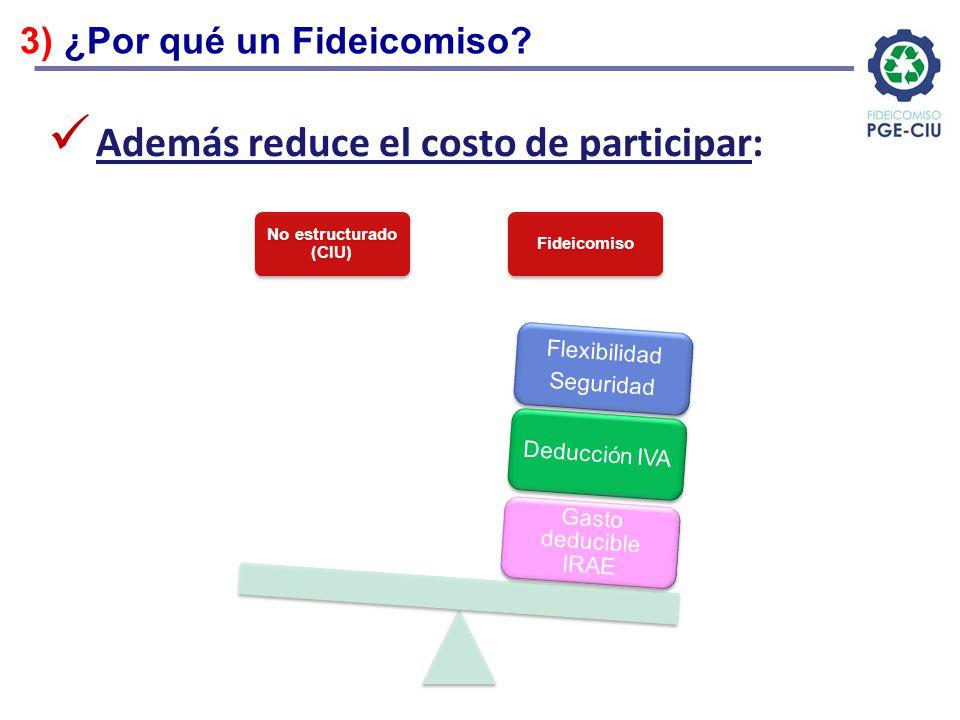 Además reduce el costo de participar: No estructurado (CIU) Fideicomiso Gasto deducible IRAE Deducción IVA Flexibilidad Seguridad 3) ¿Por qué un Fidei