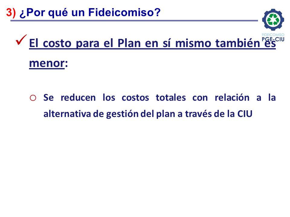 El costo para el Plan en sí mismo también es menor: o Se reducen los costos totales con relación a la alternativa de gestión del plan a través de la C