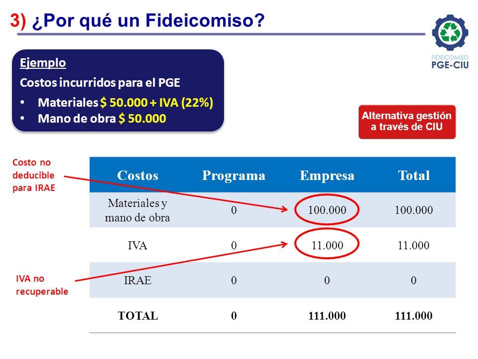 Ejemplo Costos incurridos para el PGE Materiales $ 50.000 + IVA (22%) Mano de obra $ 50.000 Ejemplo Costos incurridos para el PGE Materiales $ 50.000
