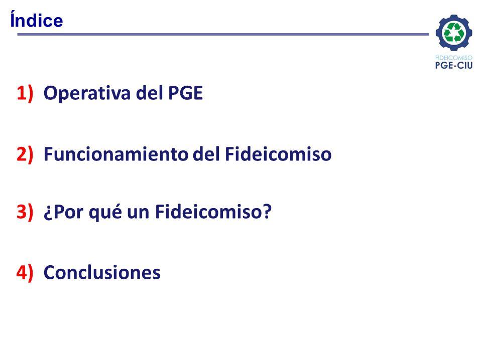 Índice 1)Operativa del PGE 2)Funcionamiento del Fideicomiso 3)¿Por qué un Fideicomiso? 4)Conclusiones